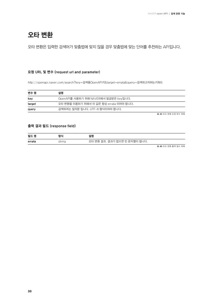 Naver Open Api Reference Manual Slide 31