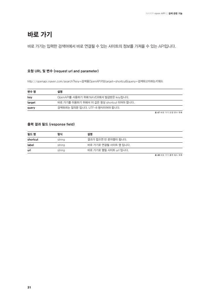 Naver Open Api Reference Manual Slide 32
