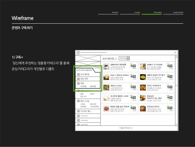 Research Analysis Prototyping Graphic design  WOM Analysis  2012. 10. 16  NAVER me 구독기능 강화  Wireframe  콘텐츠 구독하기  1) 구독+  '...
