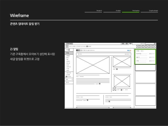 Research Analysis Prototyping Graphic design  WOM Analysis  2012. 10. 16  NAVER me 구독기능 강화  Wireframe  콘텐츠 업데이트 알림 받기  2) ...