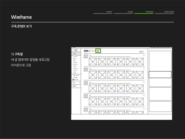 Research Analysis Prototyping Graphic design  WOM Analysis  2012. 10. 16  NAVER me 구독기능 강화  Wireframe  구독 콘텐츠 보기  1) 구독함  ...