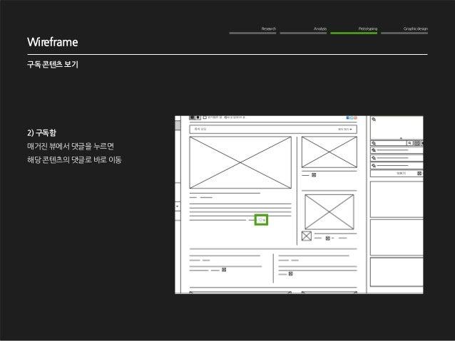 Research Analysis Prototyping Graphic design  WOM Analysis  2012. 10. 16  NAVER me 구독기능 강화  Wireframe  구독 콘텐츠 보기  2) 구독함  ...