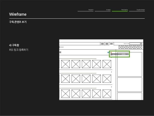 Research Analysis Prototyping Graphic design  WOM Analysis  2012. 10. 16  NAVER me 구독기능 강화  Wireframe  구독 콘텐츠 보기  4) 구독함  ...