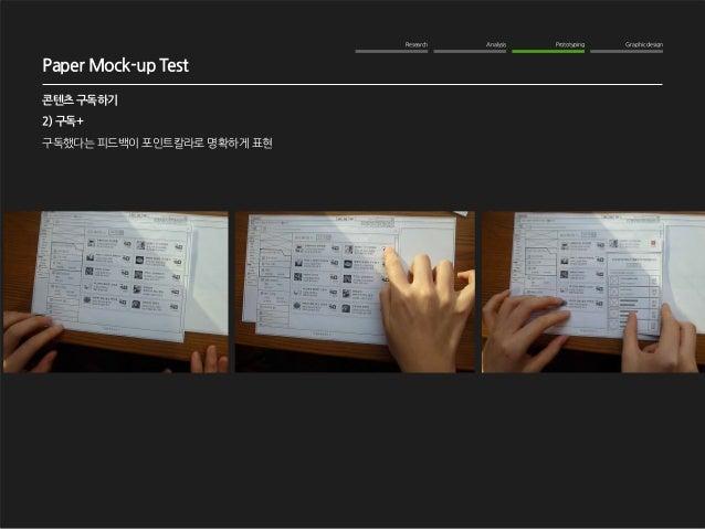 Research Analysis Prototyping Graphic design  WOM Analysis  2012. 10. 16  NAVER me 구독기능 강화  콘텐츠 구독하기  2) 구독+  구독했다는 피드백이 포...