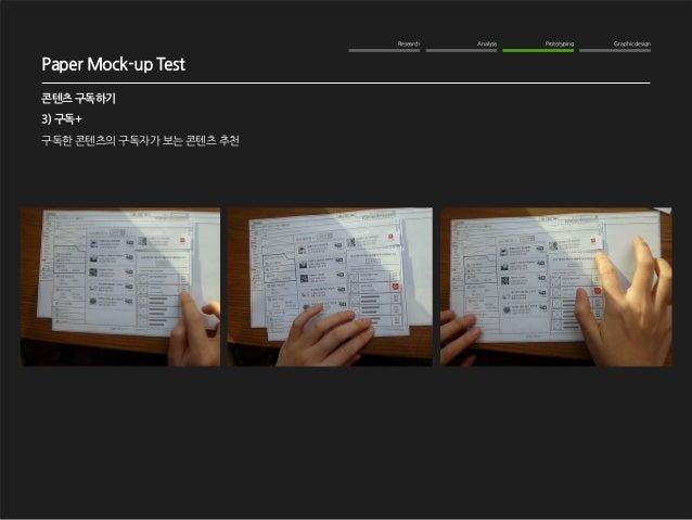 Research Analysis Prototyping Graphic design  WOM Analysis  2012. 10. 16  NAVER me 구독기능 강화  콘텐츠 구독하기  3) 구독+  구독한 콘텐츠의 구독자...