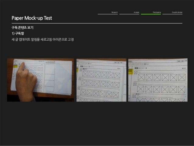 Research Analysis Prototyping Graphic design  WOM Analysis  2012. 10. 16  NAVER me 구독기능 강화  구독 콘텐츠 보기  1) 구독함  새 글 업데이트 알림...
