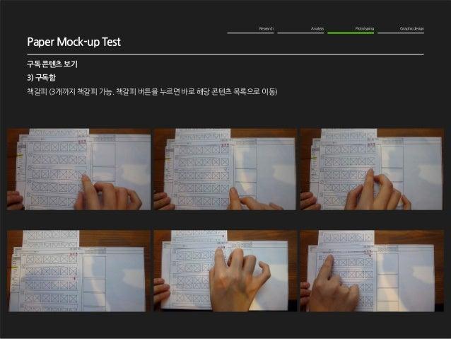 Research Analysis Prototyping Graphic design  WOM Analysis  2012. 10. 16  NAVER me 구독기능 강화  구독 콘텐츠 보기  3) 구독함  책갈피 (3개까지 책...