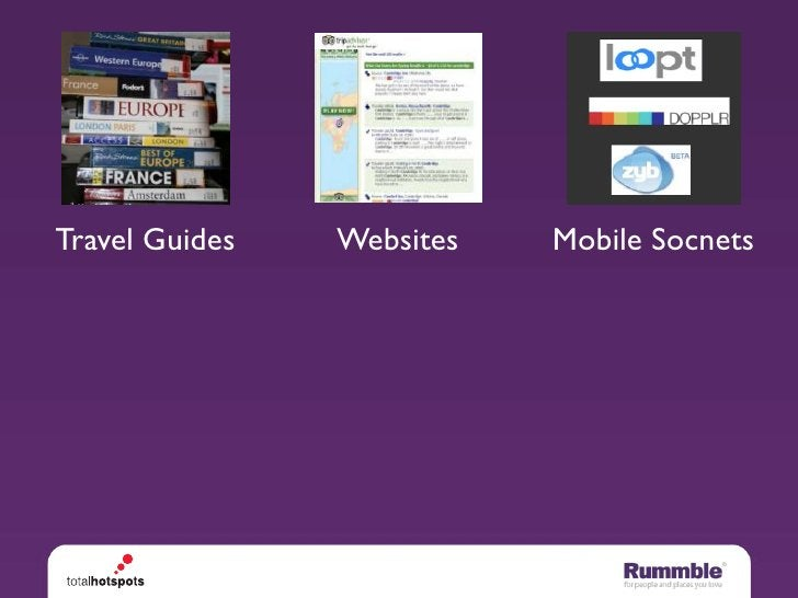 Travel Guides   Websites   Mobile Socnets     Search Engines              Mobile Services