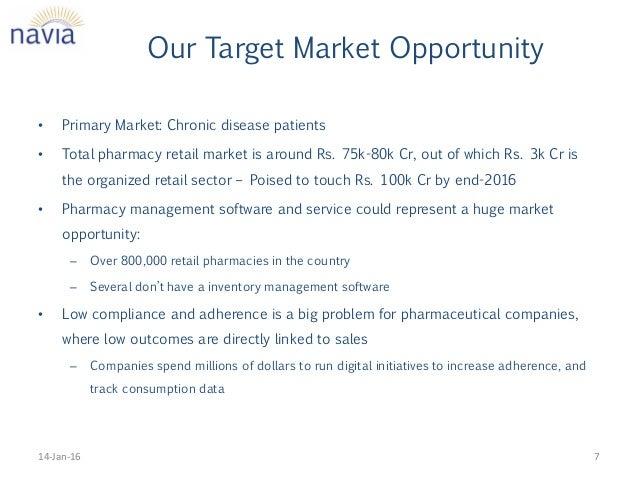 Market opportunity business plan
