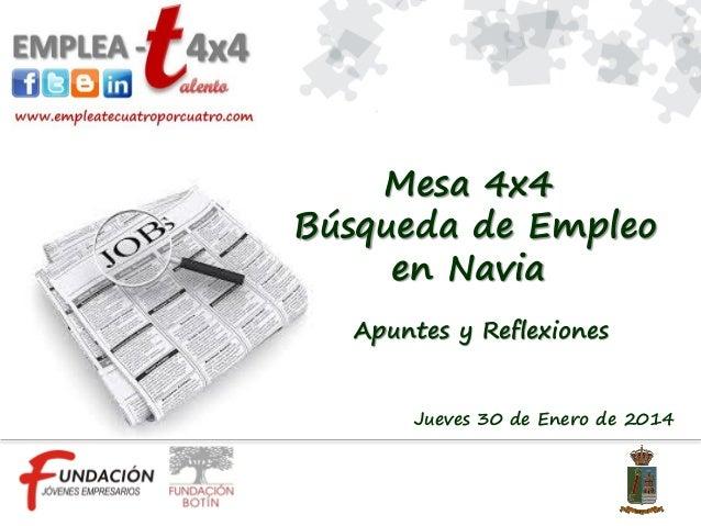 Mesa 4x4 Búsqueda de Empleo en Navia Apuntes y Reflexiones Jueves 30 de Enero de 2014