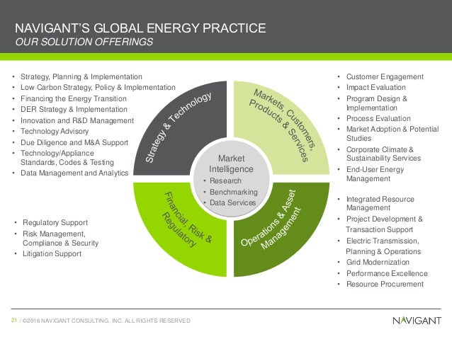 Navigating the Energy Transformation: Creating Customer and