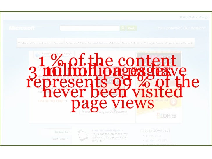 1 % of the content represents 99 % of the page views<br />10 million pages<br />3 million pages have never been visited<br />