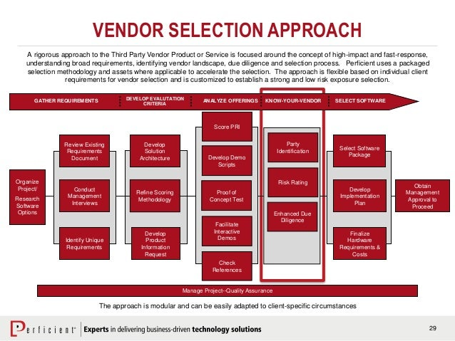 Navigate the financial crime landscape with a vendor for Software vendor selection criteria template