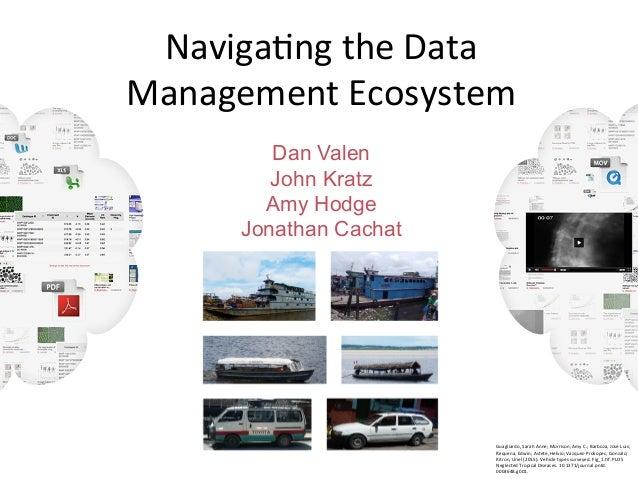 Naviga&ng  the  Data   Management  Ecosystem   Dan Valen John Kratz Amy Hodge Jonathan Cachat Guagliardo,  Sar...