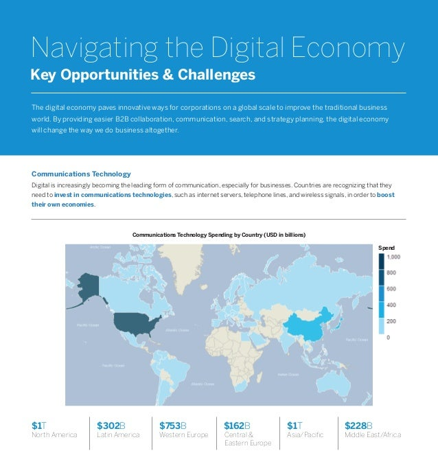 Navigating the Digital Economy Key Opportunities & Challenges Central & Eastern Europe Asia/Pacific Middle East/AfricaWeste...
