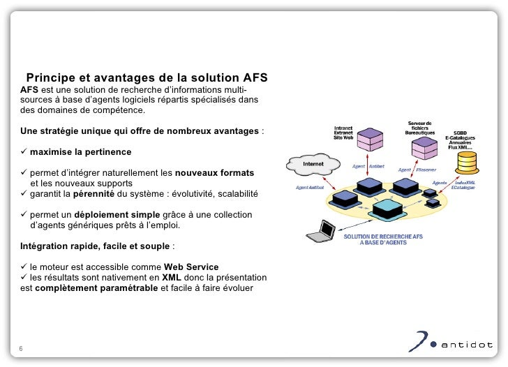 <ul><li>Principe et avantages de la solution AFS </li></ul><ul><li>AFS  est une solution de recherche d'informations multi...