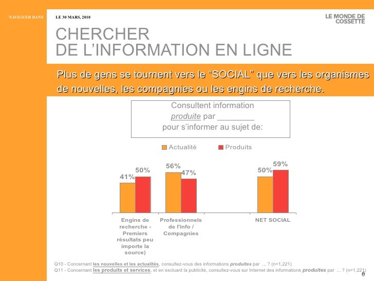 <ul><li>Consultent information produite  par ________ pour s'informer au sujet de: </li></ul>CHERCHER DE L'INFORMATION EN ...