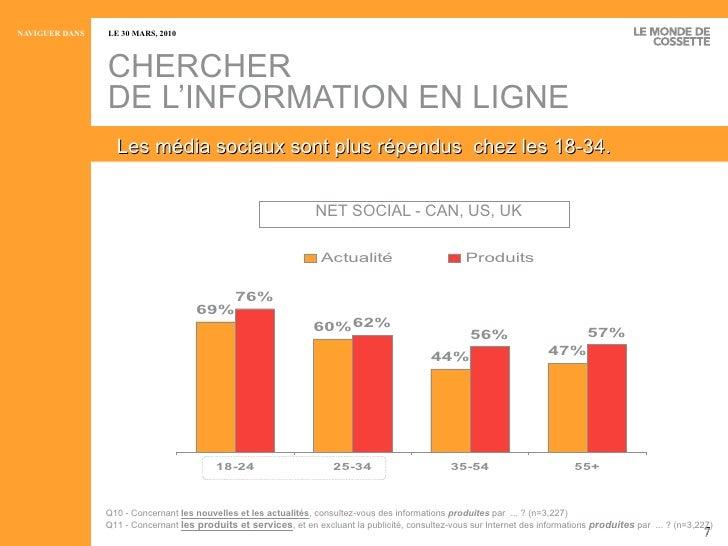 <ul><li>NET SOCIAL - CAN, US, UK </li></ul>CHERCHER DE L'INFORMATION EN LIGNE Les média sociaux sont plus répendus  chez l...