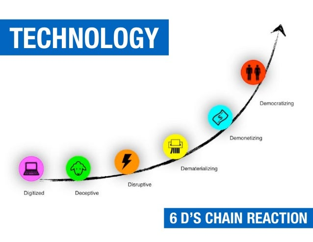 use of technology Ihs technology is the world's leading source for research, analysis, and strategic guidance in the technology, media, and telecommunications industries.