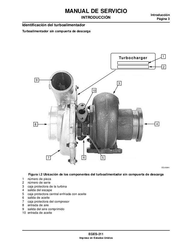 navistar manual de servicio dt466 i530e rh es slideshare net manual de servicio de motor international dt466e International DT466E Interstate Batteries