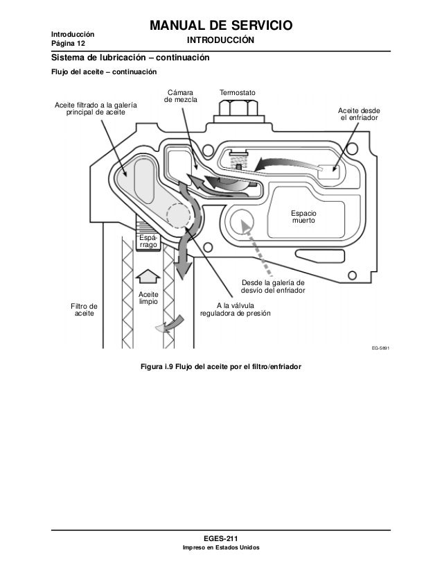 international prostar engine diagram
