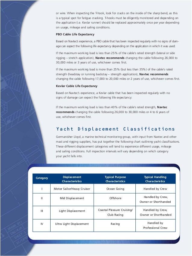 Navtec rigging service guidelines