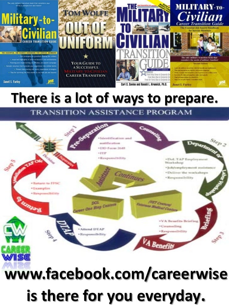 There is a lot of ways to prepare.www.facebook.com/careerwise  is there for you everyday.