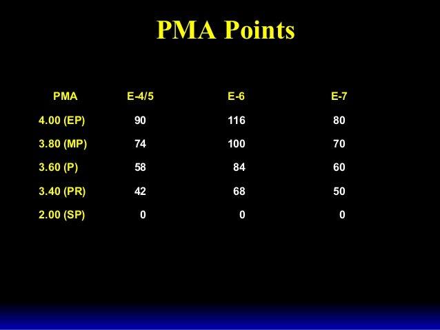 New final multiple score chart. Navy dads.