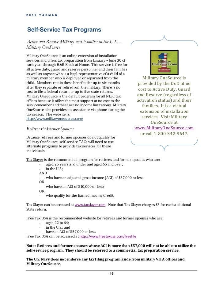 Best online tax return service - Trade setups that work