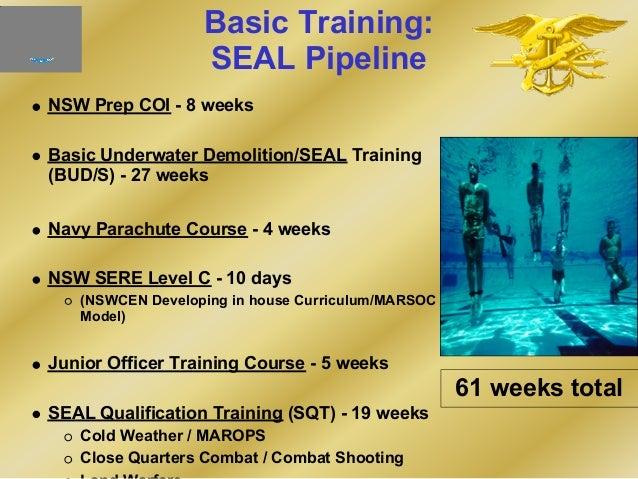 Navy Seal Basic Training Workout Eoua Blog