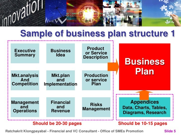 Business Plan For Innovation Business - Production company business plan template