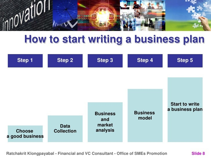 21 Tips on How to Start a Business Plan Proposal Presentation