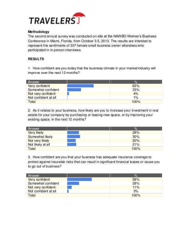 Methodology The second annual survey was conducted on-site at the NAWBO Women's Business Conference in Miami, Florida, fro...
