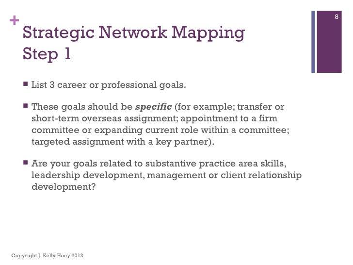 Reputation, Career Goals & Business Development: Networking Prese…