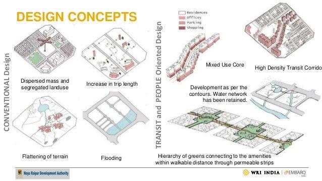 Webinar designing pedestrian friendly neighbourhoods in a