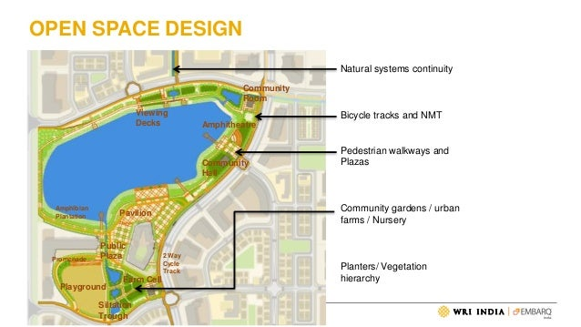 Webinar designing pedestrian friendly neighbourhoods in a for Sense of space architecture