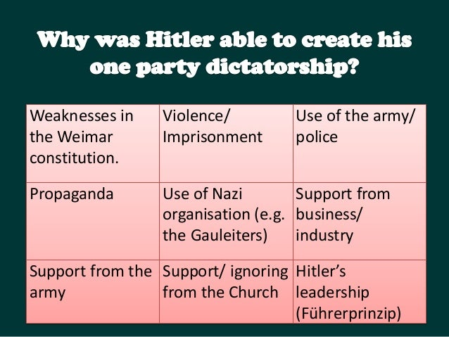 hitlers consolidation Get information, facts, and pictures about adolf hitler at encyclopediacom make research projects and school reports about adolf hitler easy with credible articles from our free, online encyclopedia and dictionary consolidation of power.