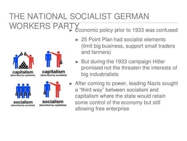 Nazi economic policy Slide 3