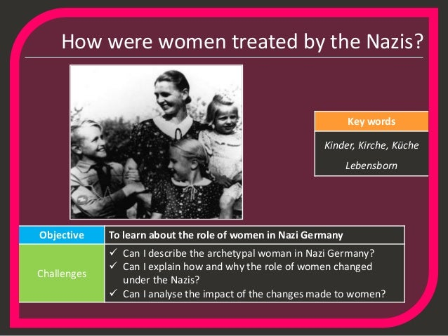 an introduction to the nazi policies towards women Racism and nazi racial ideology although racism is said to spring from a belief that there are distinct human races with distinctive characteristics which determine the moral and other qualities of their individual members, the belief has no scientific basis.