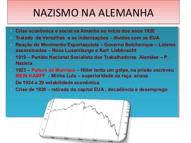 NAZISMO NA ALEMANHANAZISMO NA ALEMANHA• Crise econômica e social na Amanha no início dos anos 1920• Tratado de Versalhes e...