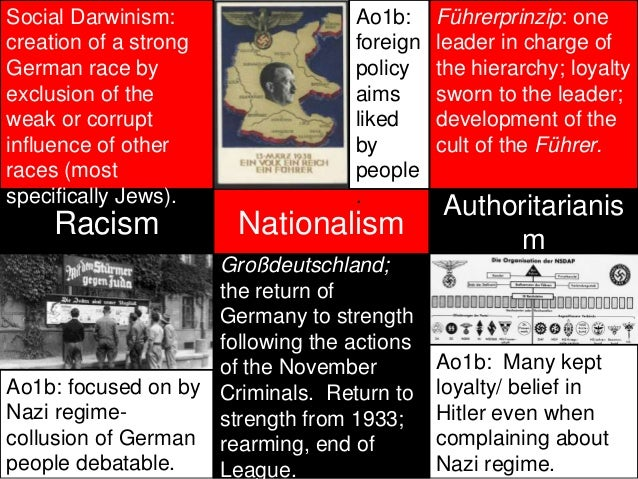 how successfully did the nazi regime In september 1919, adolf hitler joined the political party and less than two years later the party's name was officially changed to national sozialistische deutsche arbeiter partei (nsdap), thus beginning the infamous history of the nazi regime in germany.