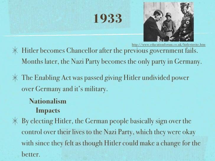 Nazi timeline