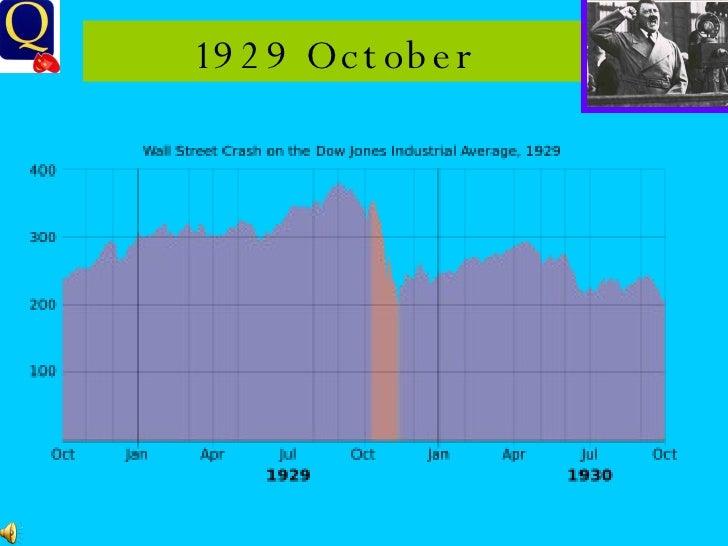 1929 October