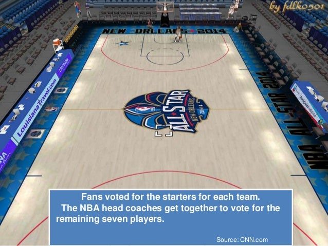 2014 NBA All Star Game Facts