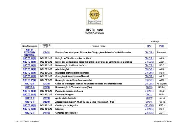 NBC TG – GERAL - Completas Vice-presidência Técnica NBC TG – Geral Normas Completas Correlação Nova Numeração Resolução CF...