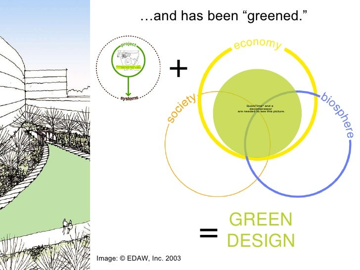 """… and has been """"greened."""" Image: © EDAW, Inc. 2003 + = GREEN DESIGN"""