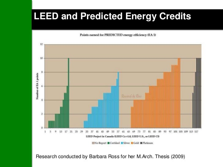 Energy and Atmosphere, 17 of 17 possible points:EA Credit 1   EA Prerequisite 1, Fundamental Building Systems Commissionin...