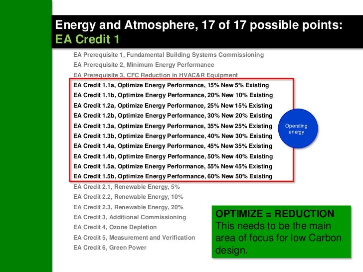 Energy and Atmosphere, 17 of 17 possible points:EA Credit 2 and Credit 6   EA Prerequisite 1, Fundamental Building Systems...