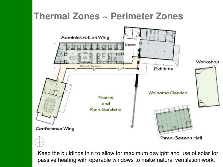 #1 - Net Zero Energy Design Establish solar budget:  3,000 photovoltaic array;  50,000 kWh per year Set maximum building...