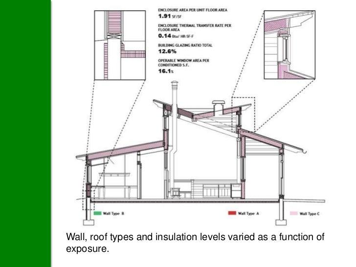 Ground Source Heat PumpsSuper insulate hot water runs to minimize heat losses.